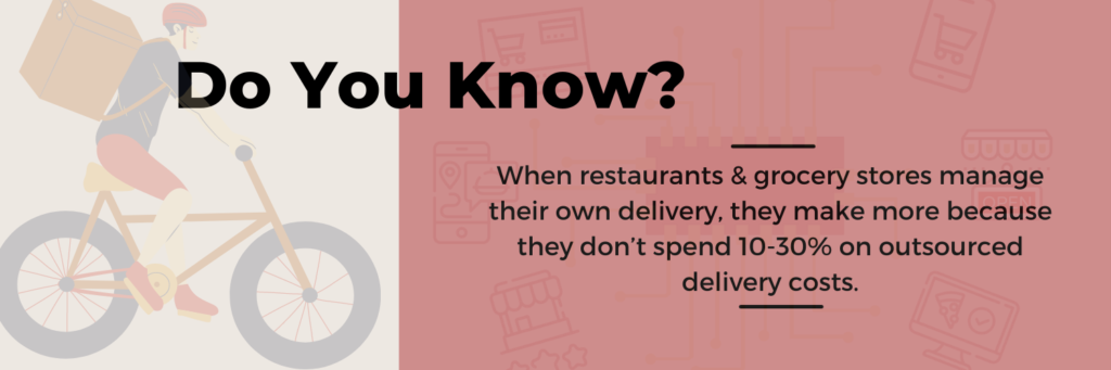Online-delivery-facts